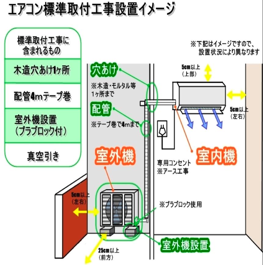 エアコン 取り付け 工事 エアコン取り付け.comなら安心の工事料金でご提供